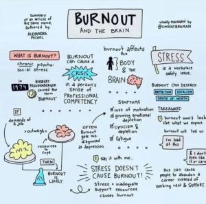 burnout illustration